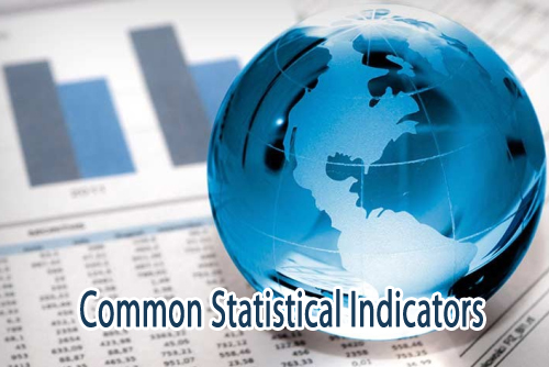 common-statistical-indicators